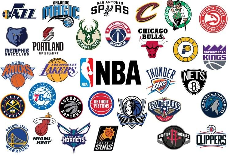 NBA 2K21 Teams